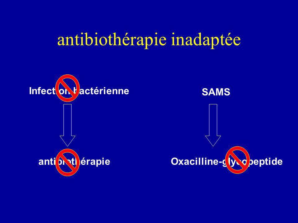 antibiothérapie inadaptée