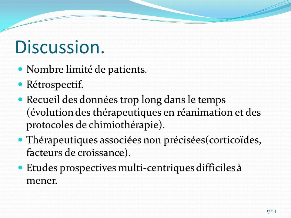 Discussion. Nombre limité de patients. Rétrospectif.