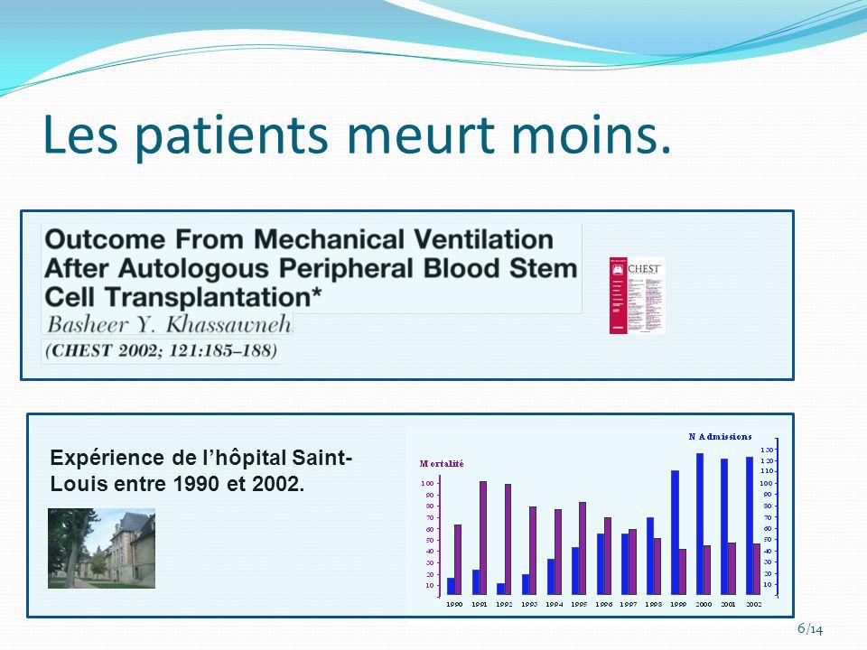 Les patients meurt moins.