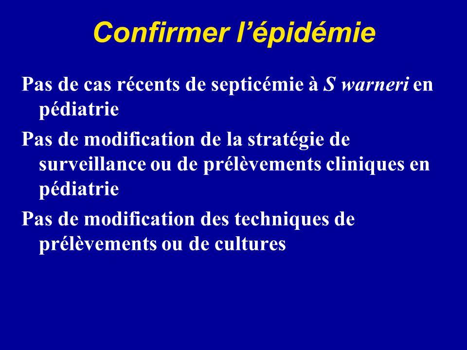 Confirmer l'épidémie Pas de cas récents de septicémie à S warneri en pédiatrie.