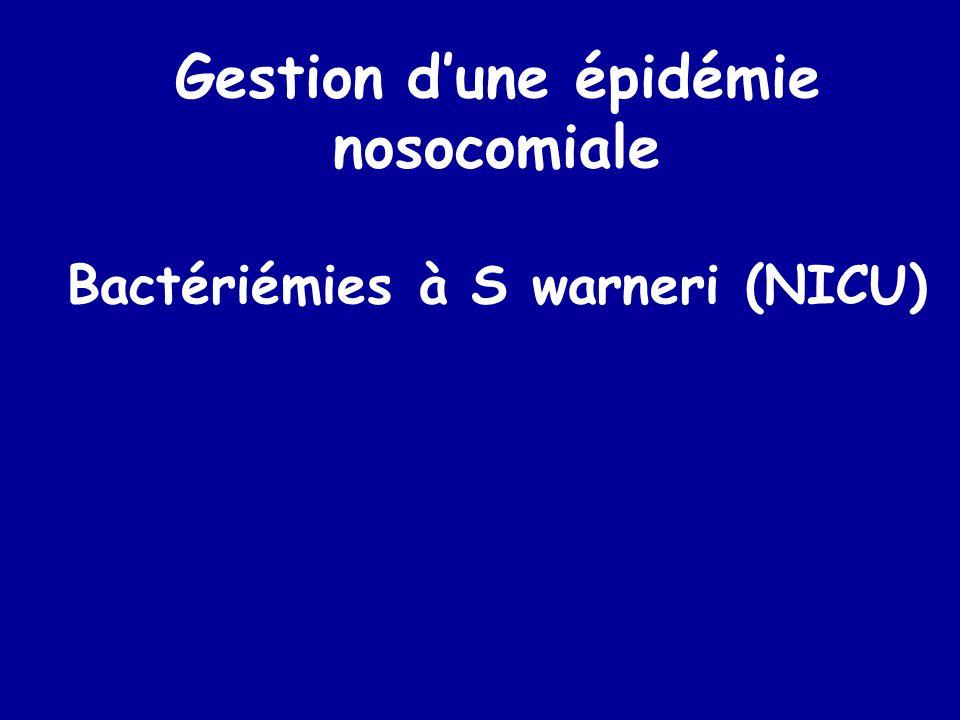 Gestion d'une épidémie nosocomiale Bactériémies à S warneri (NICU)