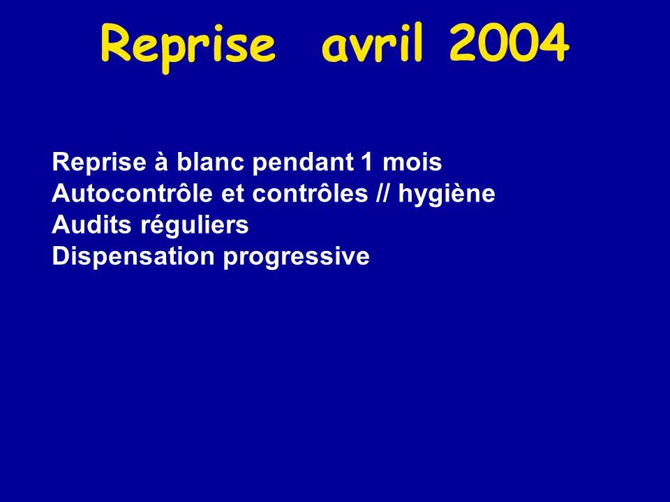 Reprise avril 2004 Reprise à blanc pendant 1 mois