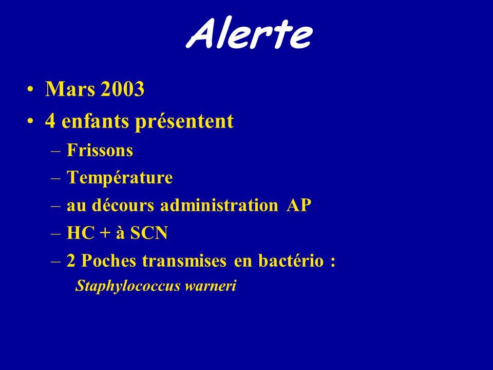 Alerte Mars 2003 4 enfants présentent Frissons Température