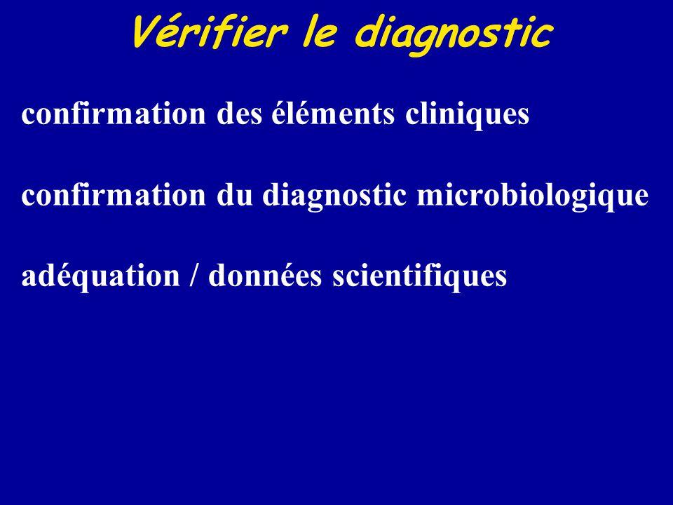 Vérifier le diagnostic