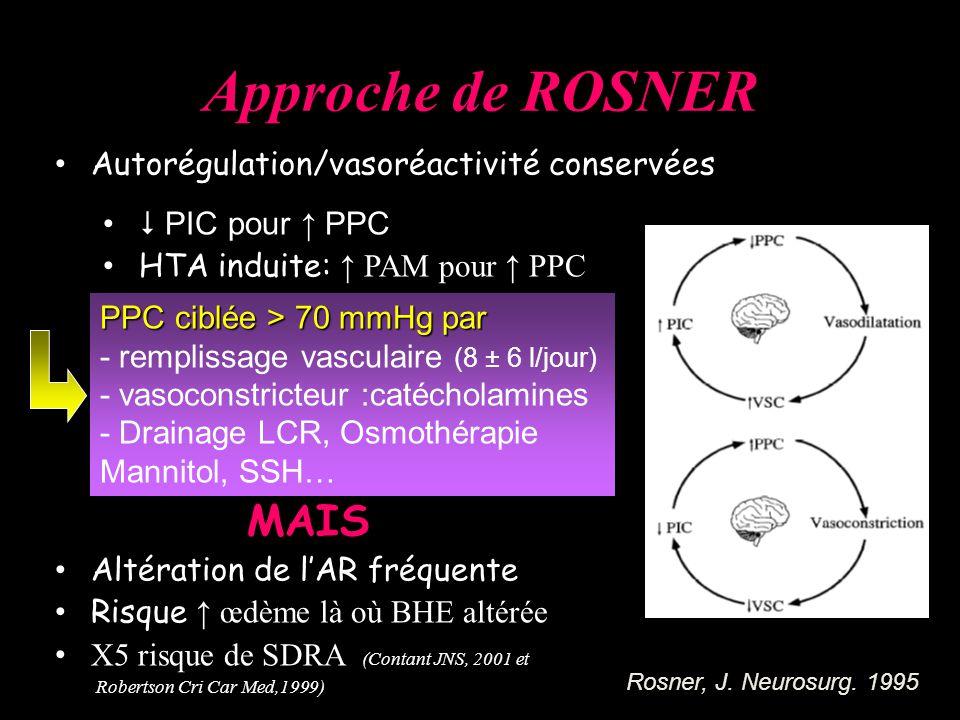 Approche de ROSNER Autorégulation/vasoréactivité conservées