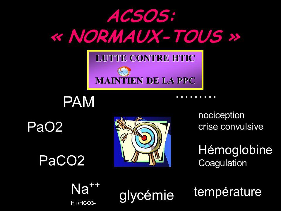 ACSOS: « NORMAUX-TOUS »