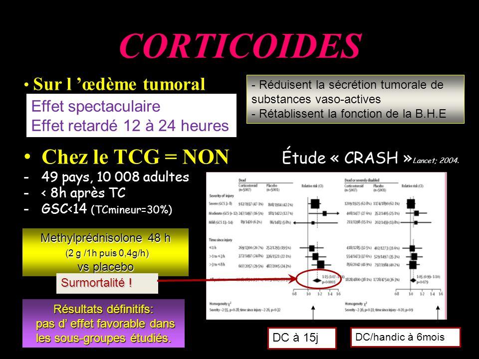 CORTICOIDES Chez le TCG = NON Sur l 'œdème tumoral Effet spectaculaire