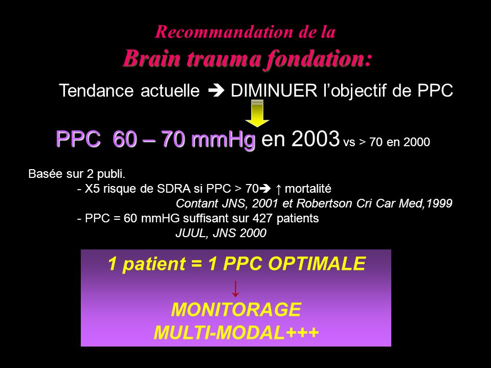 Recommandation de la Brain trauma fondation: