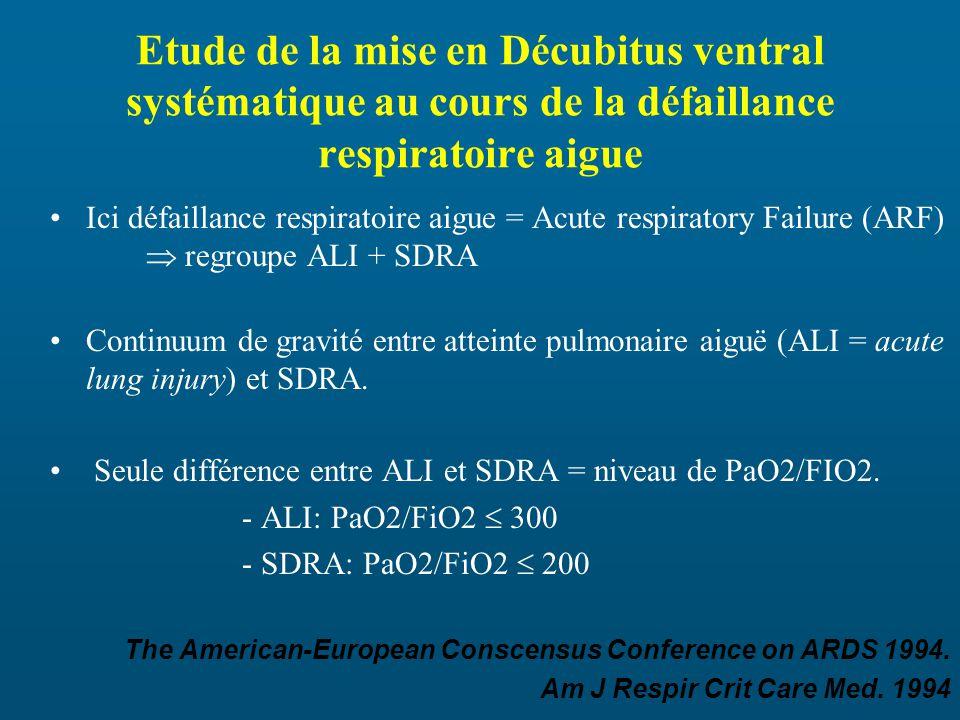 Etude de la mise en Décubitus ventral systématique au cours de la défaillance respiratoire aigue