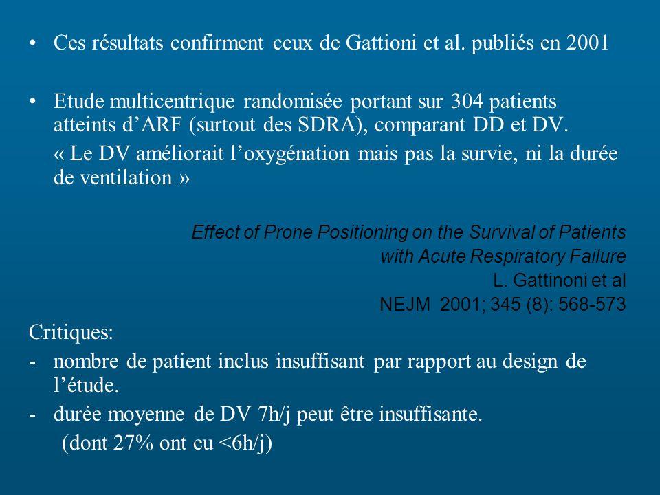 Ces résultats confirment ceux de Gattioni et al. publiés en 2001