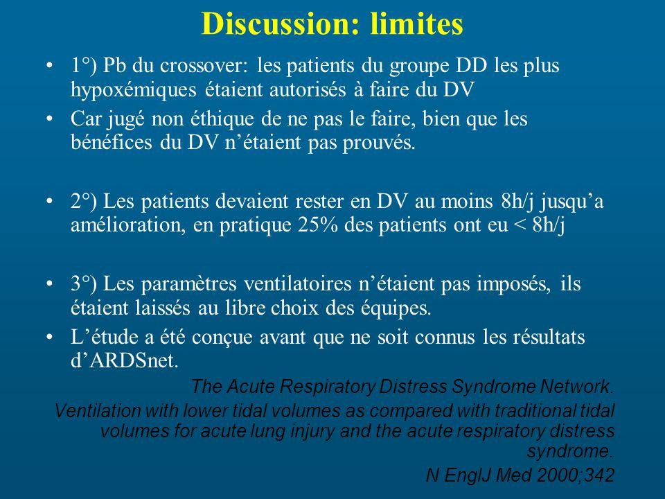 Discussion: limites 1°) Pb du crossover: les patients du groupe DD les plus hypoxémiques étaient autorisés à faire du DV.