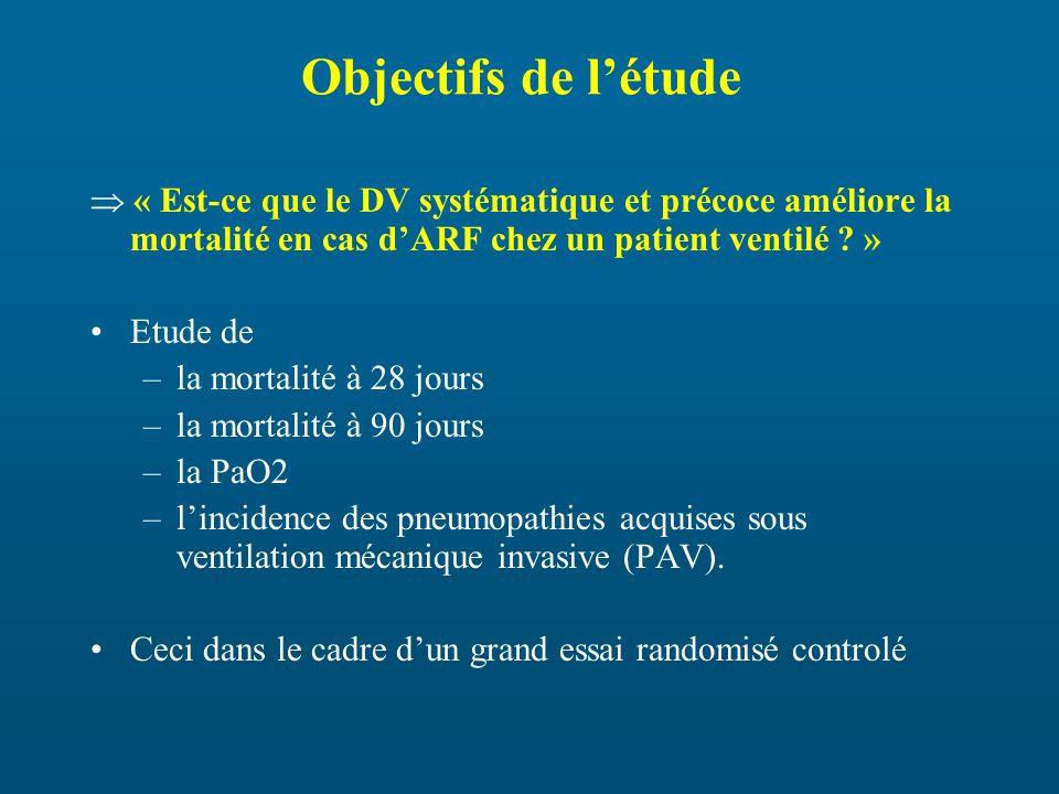 Objectifs de l'étude  « Est-ce que le DV systématique et précoce améliore la mortalité en cas d'ARF chez un patient ventilé »