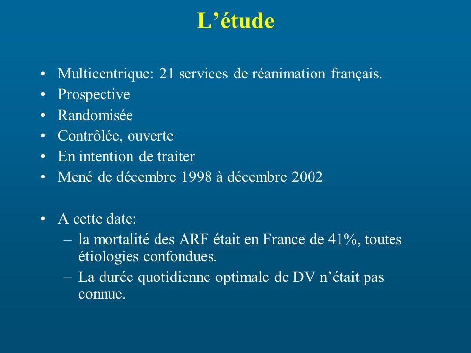 L'étude Multicentrique: 21 services de réanimation français.
