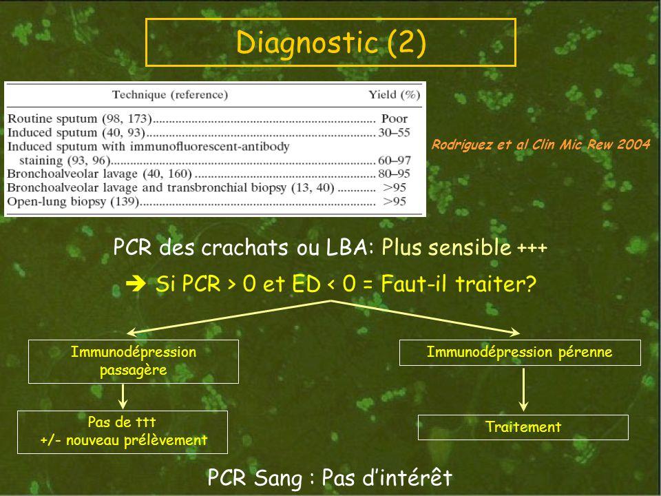 Diagnostic (2) PCR des crachats ou LBA: Plus sensible +++
