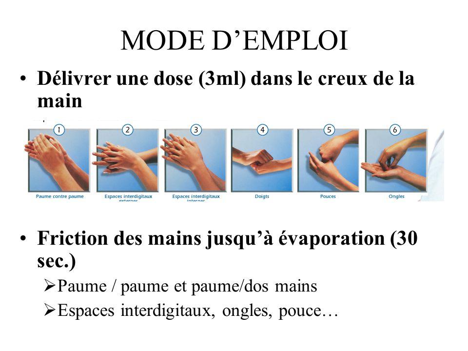 MODE D'EMPLOI Délivrer une dose (3ml) dans le creux de la main