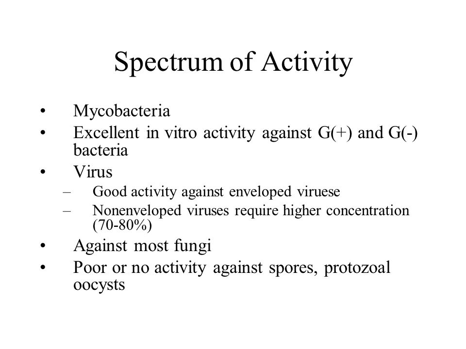 Spectrum of Activity Mycobacteria
