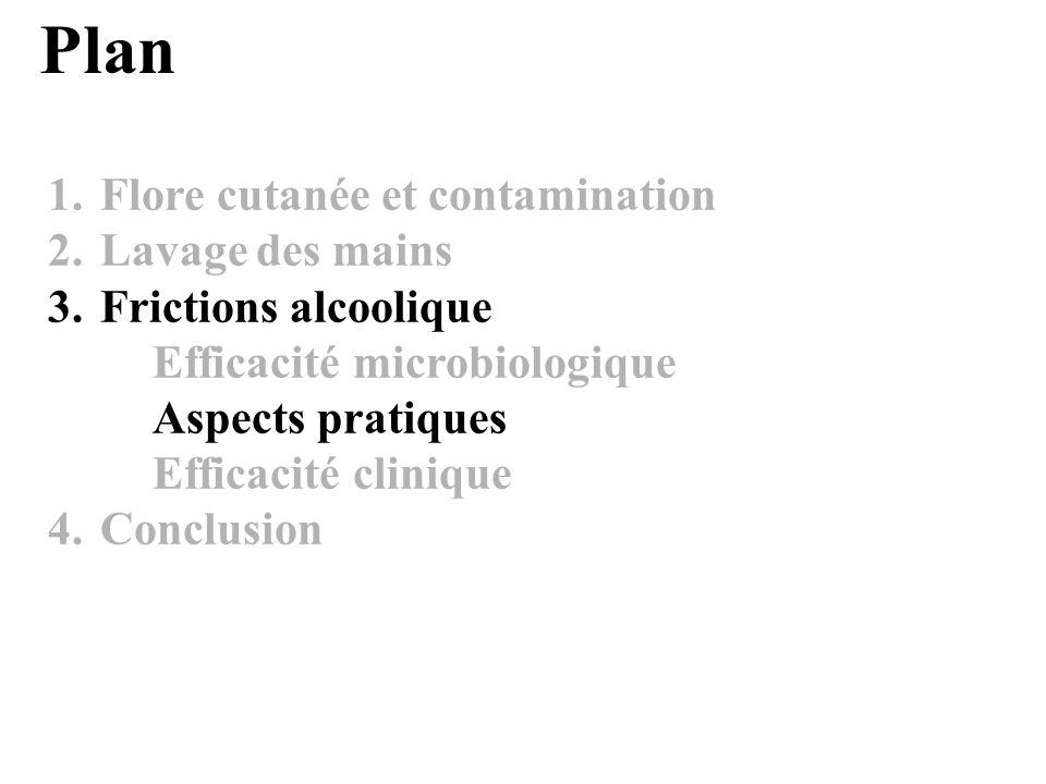 Plan Flore cutanée et contamination Lavage des mains