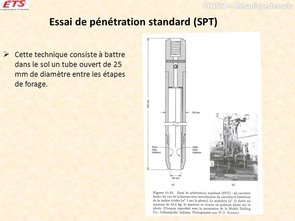 Essai de pénétration standard (SPT)