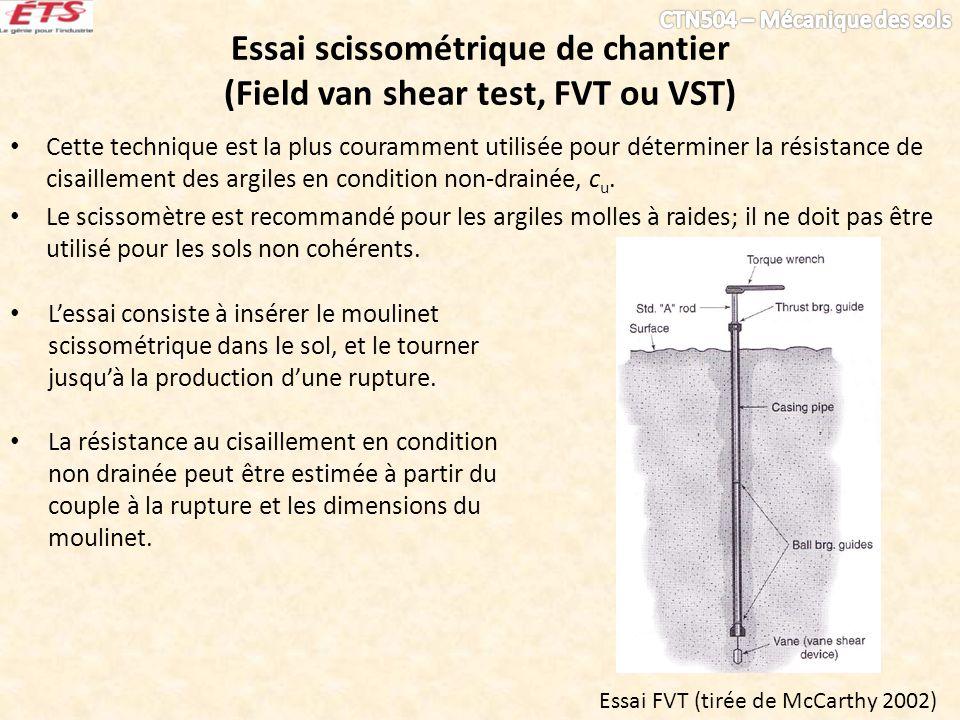 Essai scissométrique de chantier (Field van shear test, FVT ou VST)