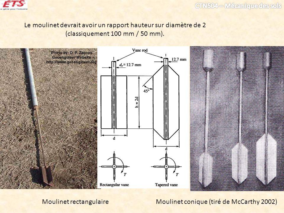 Le moulinet devrait avoir un rapport hauteur sur diamètre de 2 (classiquement 100 mm / 50 mm).