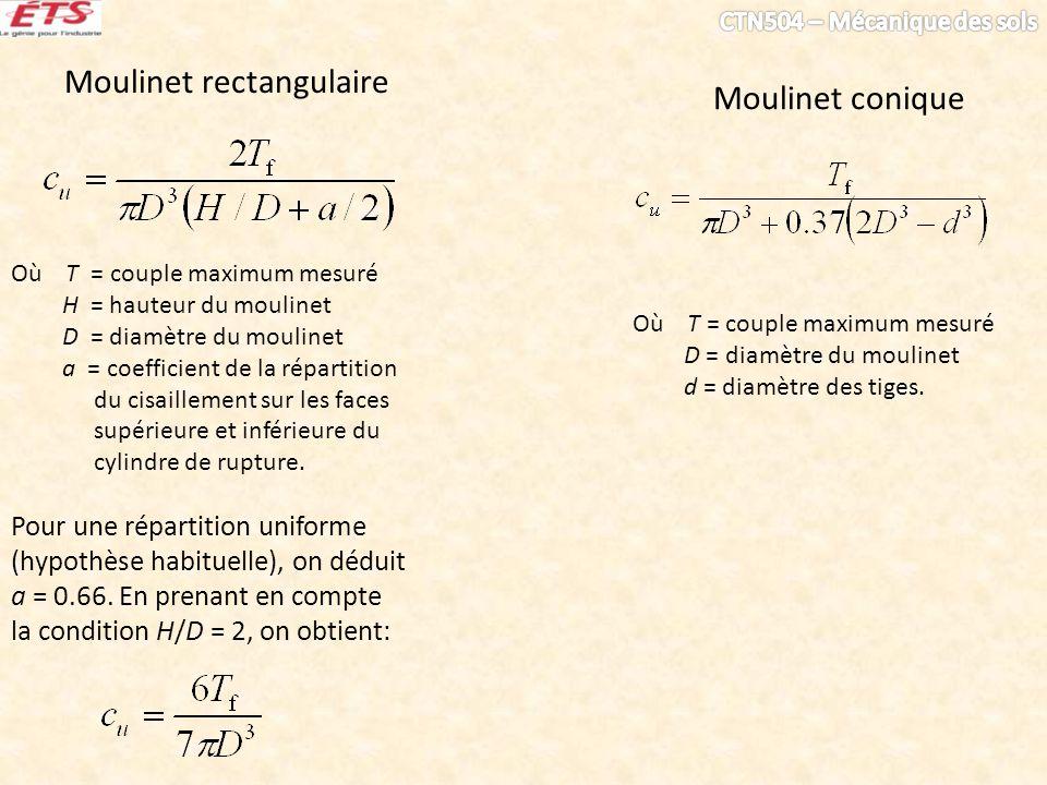 Moulinet rectangulaire
