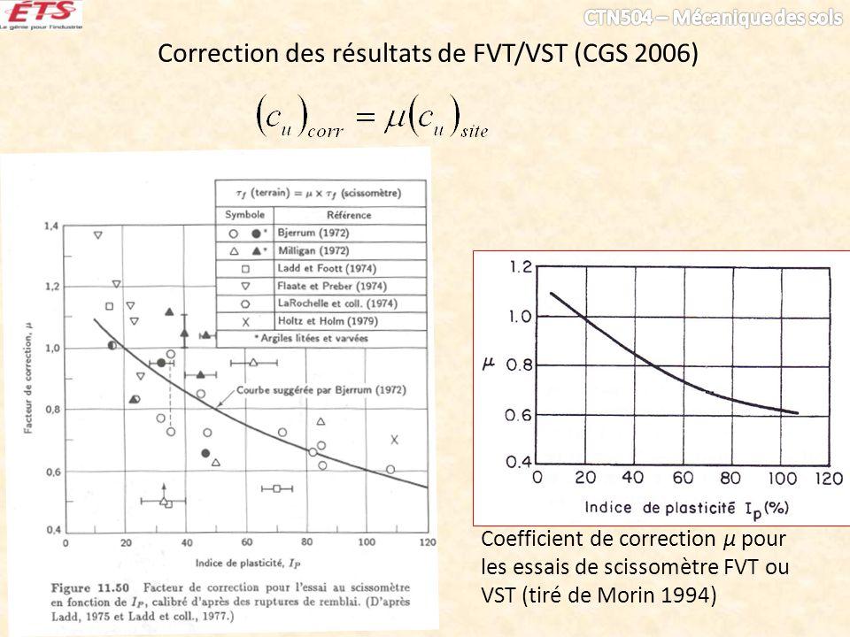 Correction des résultats de FVT/VST (CGS 2006)