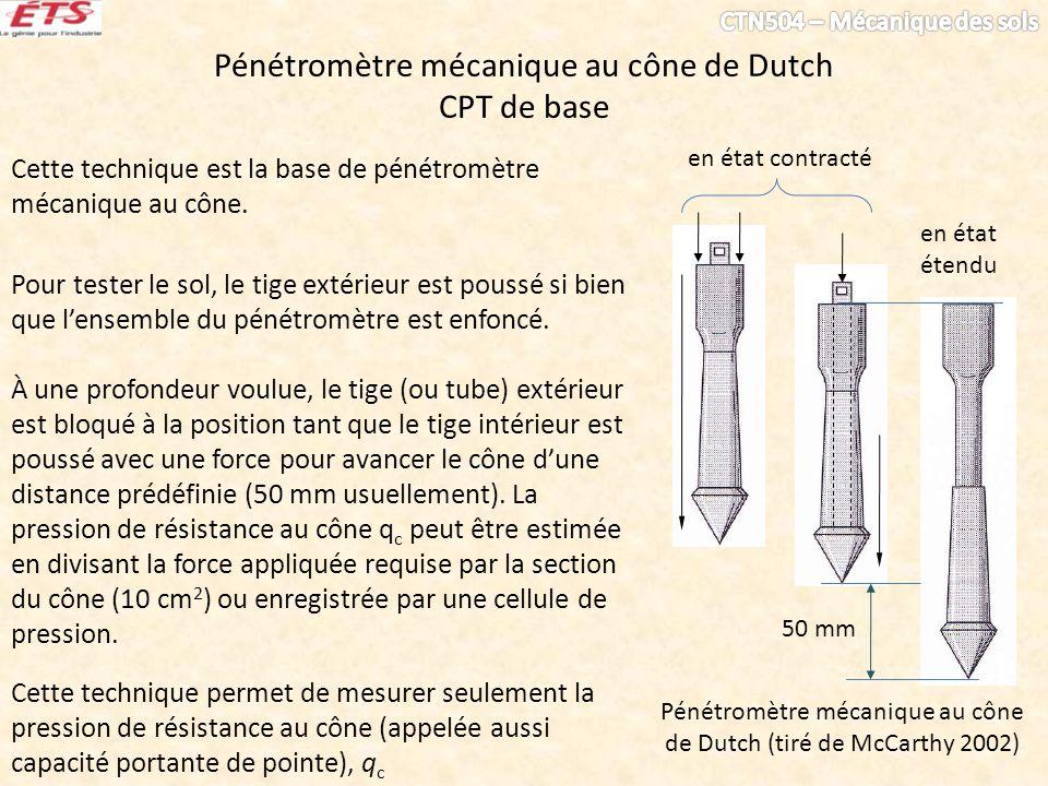 Pénétromètre mécanique au cône de Dutch CPT de base