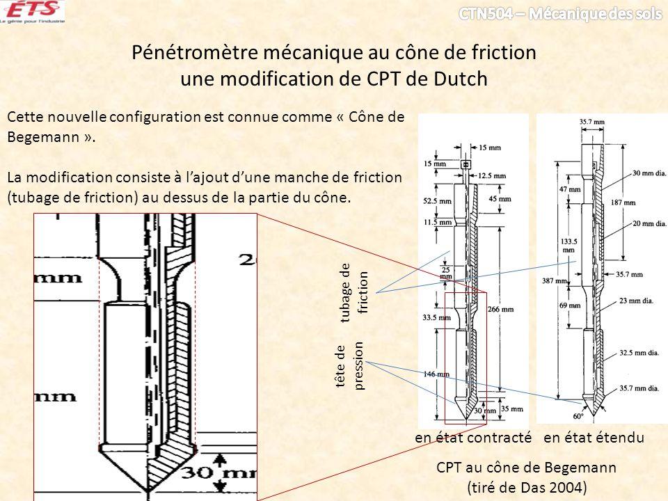 Pénétromètre mécanique au cône de friction une modification de CPT de Dutch
