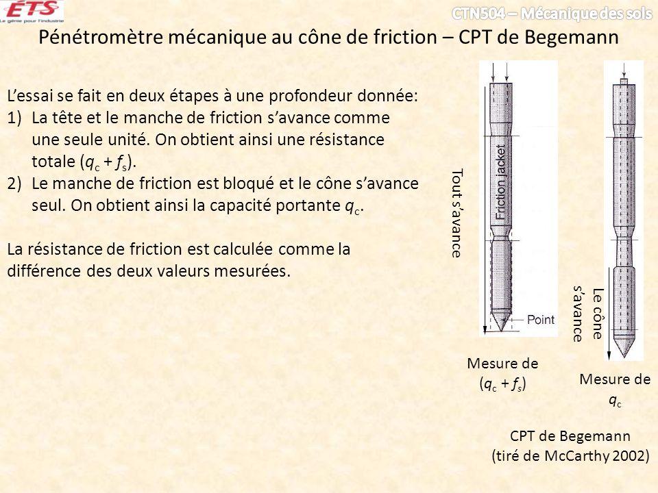 Pénétromètre mécanique au cône de friction – CPT de Begemann