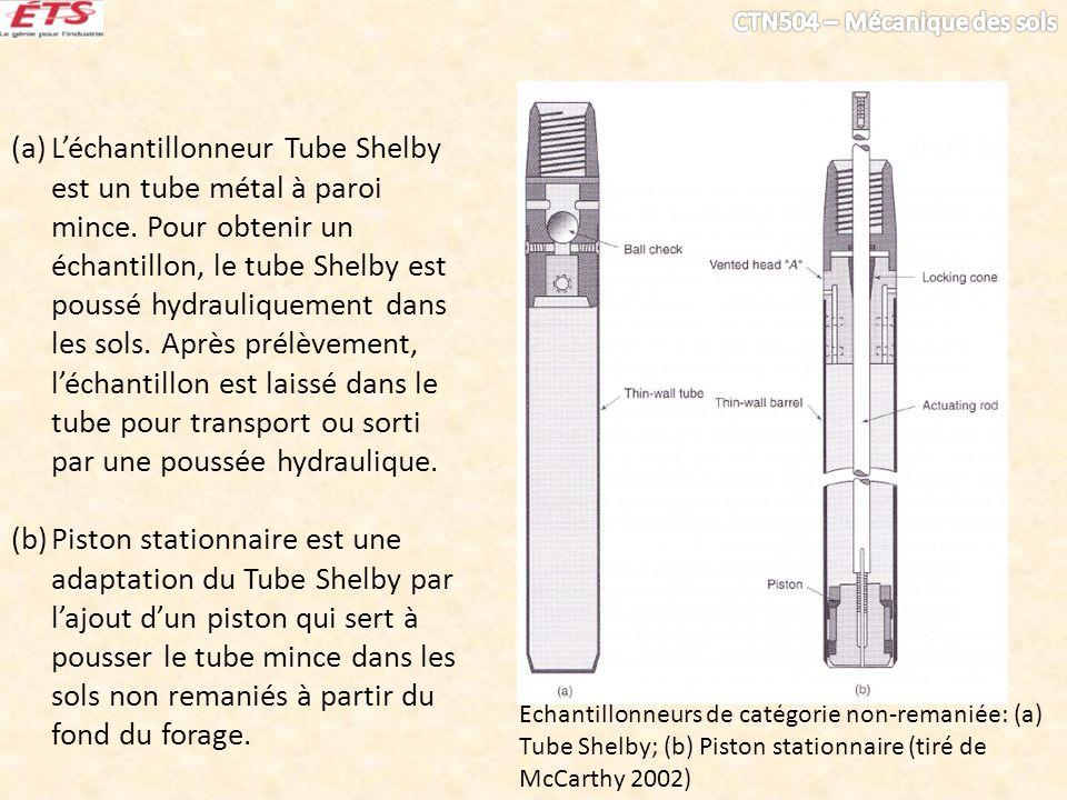 L'échantillonneur Tube Shelby est un tube métal à paroi mince
