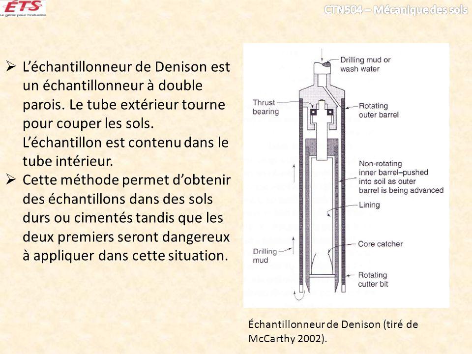 L'échantillonneur de Denison est un échantillonneur à double parois