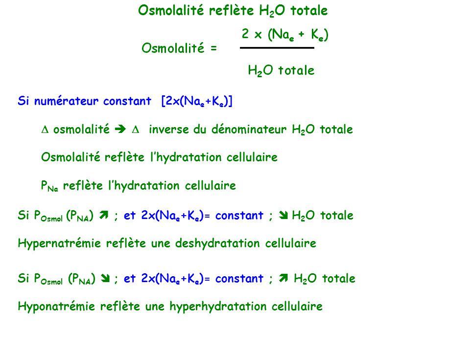 Osmolalité reflète H2O totale