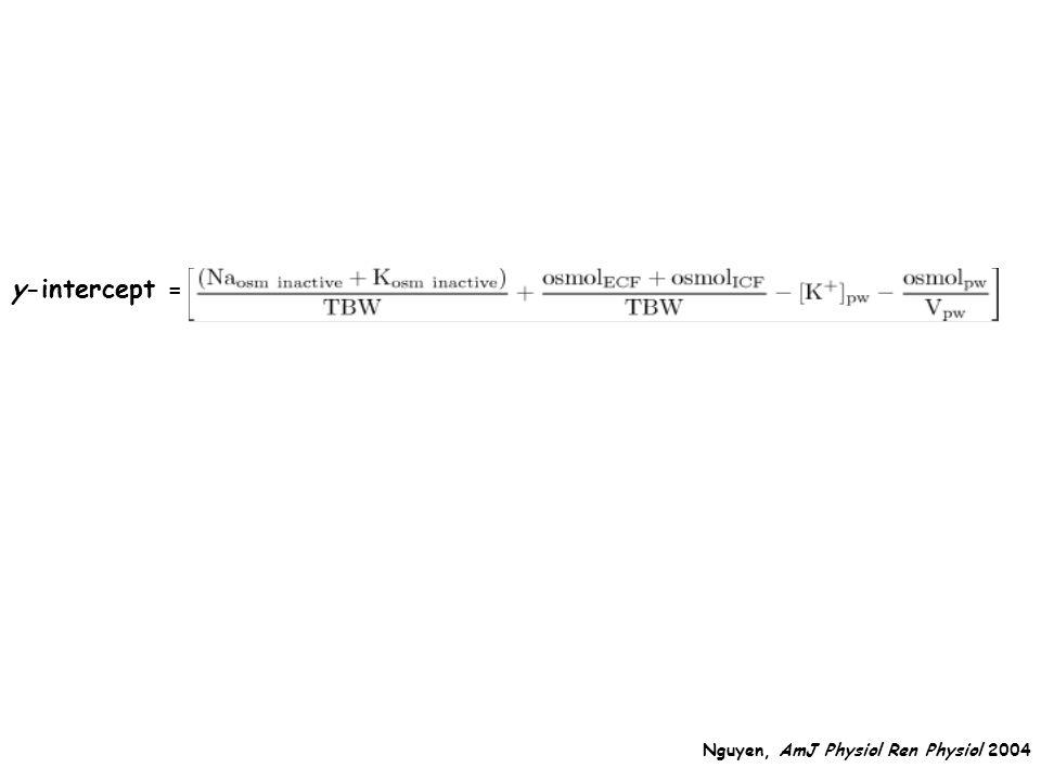 y-intercept = Nguyen, AmJ Physiol Ren Physiol 2004