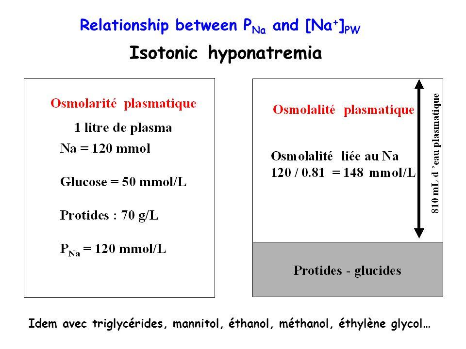 Isotonic hyponatremia