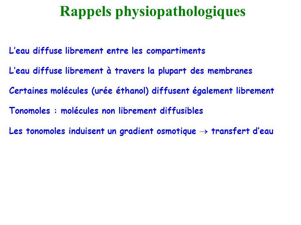 Rappels physiopathologiques