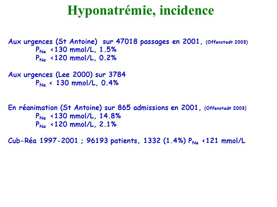 Hyponatrémie, incidence