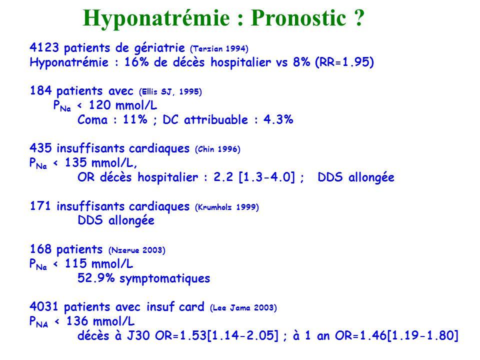 Hyponatrémie : Pronostic