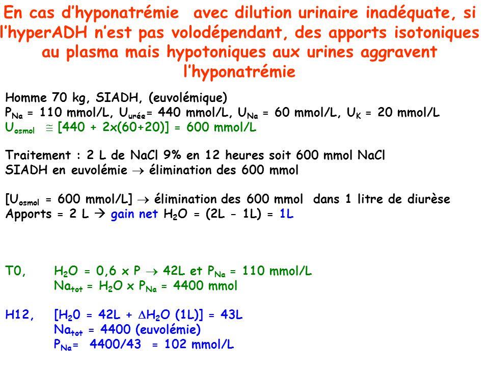 En cas d'hyponatrémie avec dilution urinaire inadéquate, si l'hyperADH n'est pas volodépendant, des apports isotoniques au plasma mais hypotoniques aux urines aggravent l'hyponatrémie