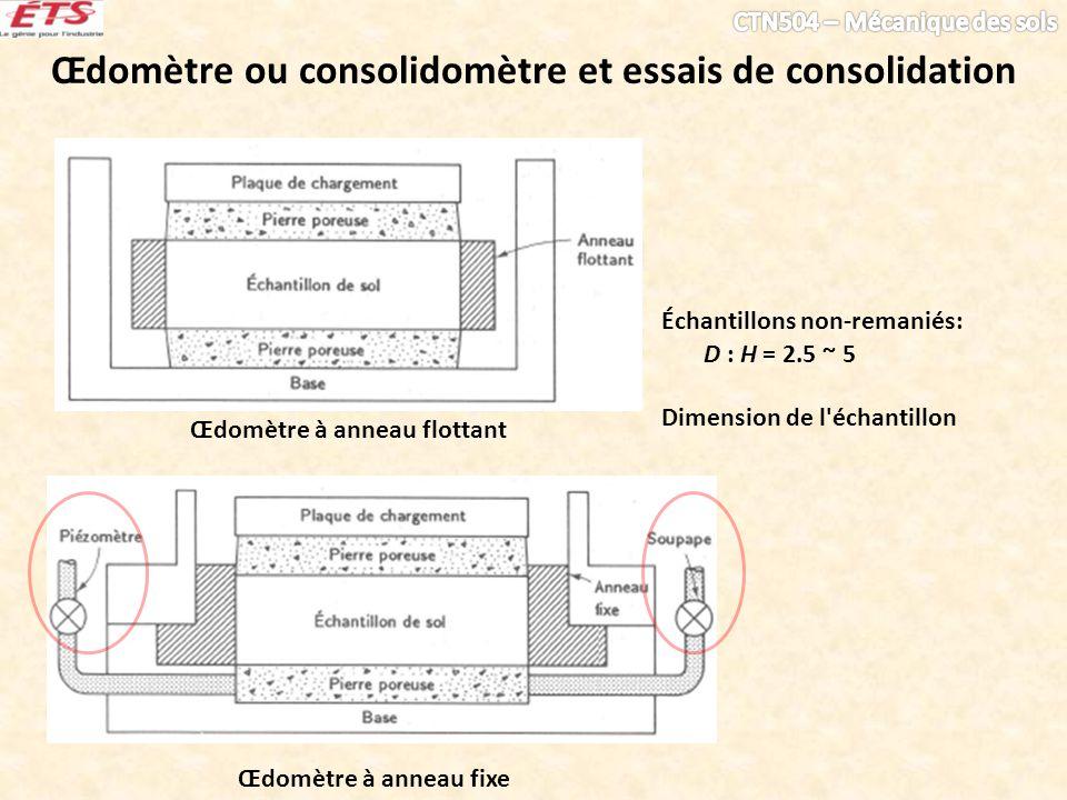Œdomètre ou consolidomètre et essais de consolidation