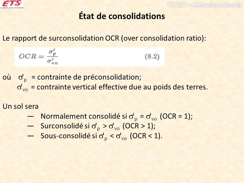 État de consolidations