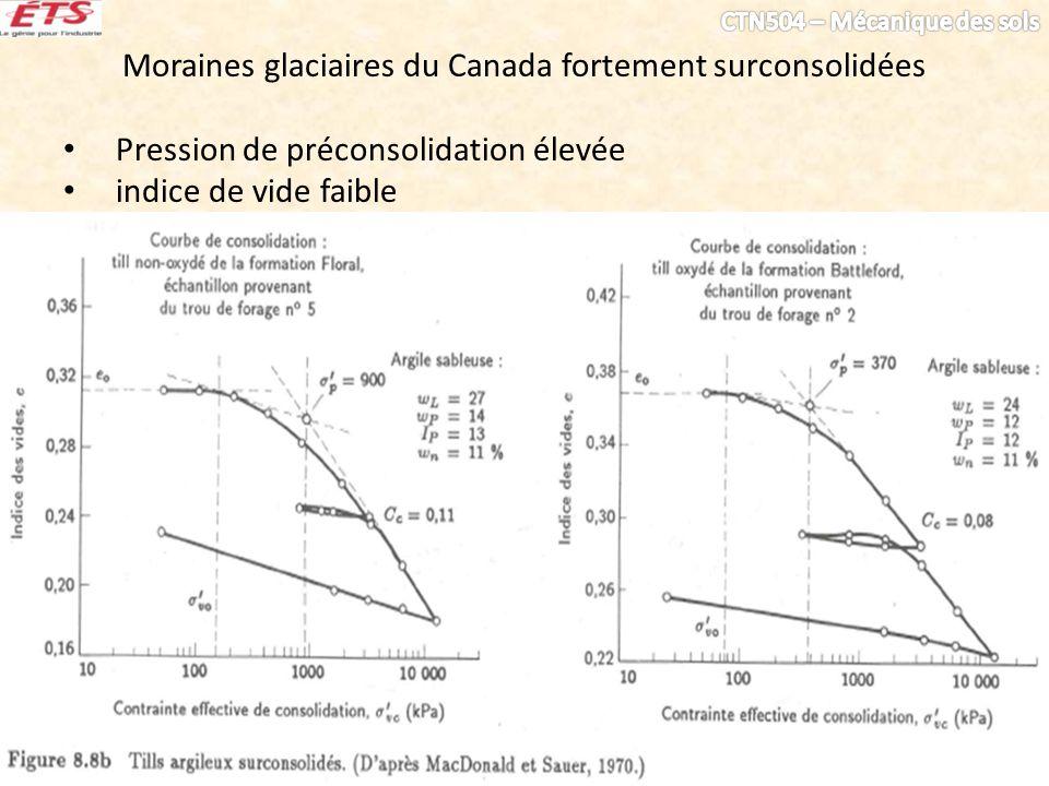 Moraines glaciaires du Canada fortement surconsolidées
