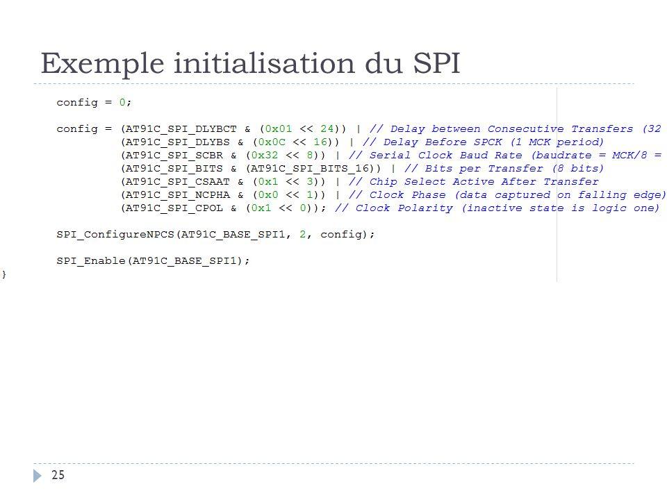 Exemple initialisation du SPI
