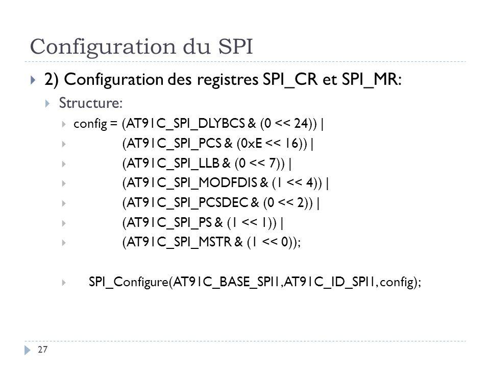 Configuration du SPI 2) Configuration des registres SPI_CR et SPI_MR:
