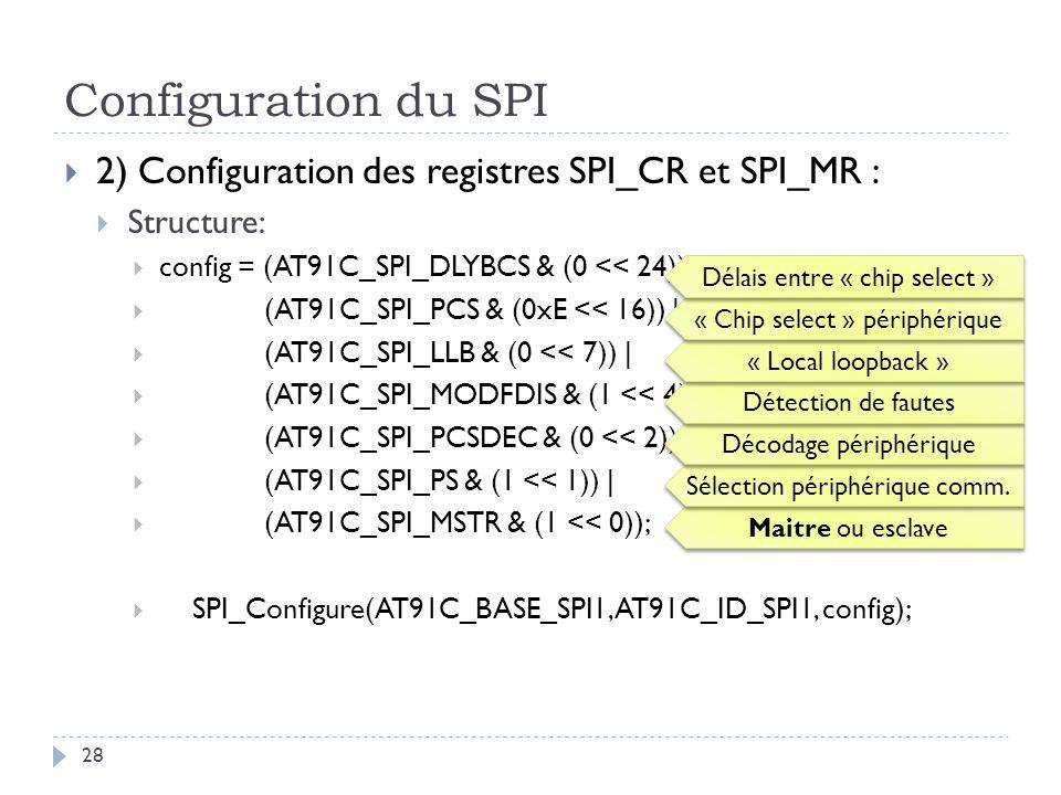 Configuration du SPI 2) Configuration des registres SPI_CR et SPI_MR :