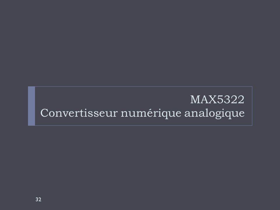 MAX5322 Convertisseur numérique analogique