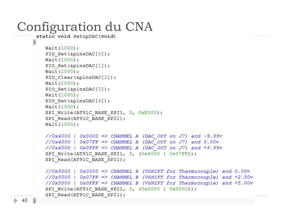 Configuration du CNA