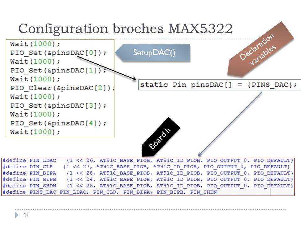 Configuration broches MAX5322