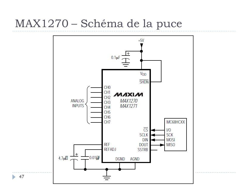 MAX1270 – Schéma de la puce
