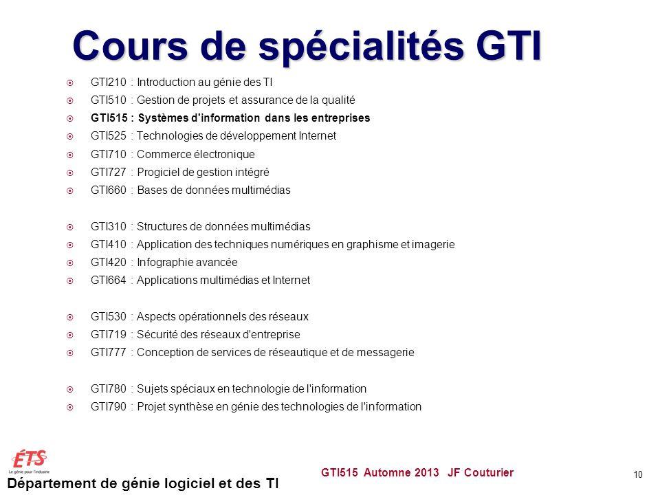 Cours de spécialités GTI