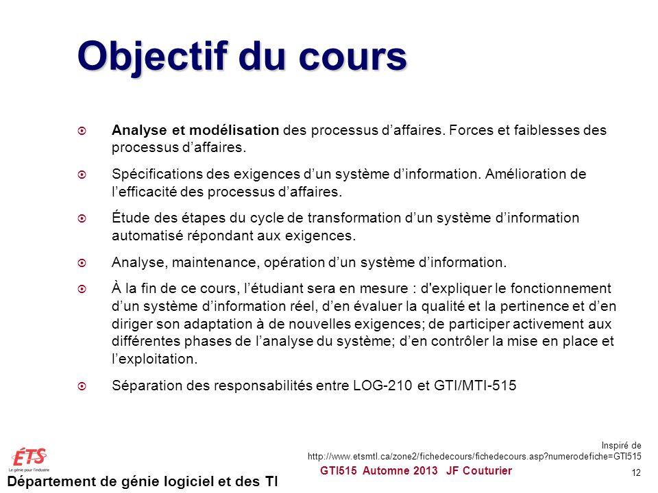 Objectif du cours Analyse et modélisation des processus d'affaires. Forces et faiblesses des processus d'affaires.